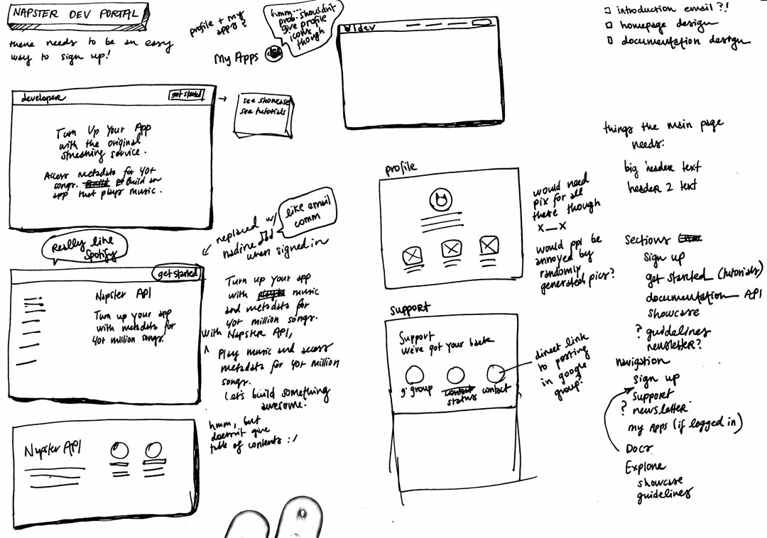 Initial sketches for the design of the developer website